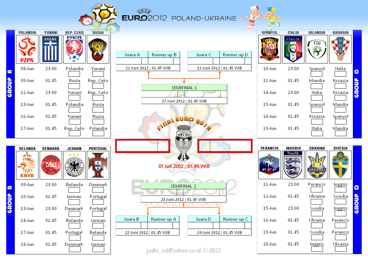 Jadwal Pertandingan Sepak Bola Euro 2012